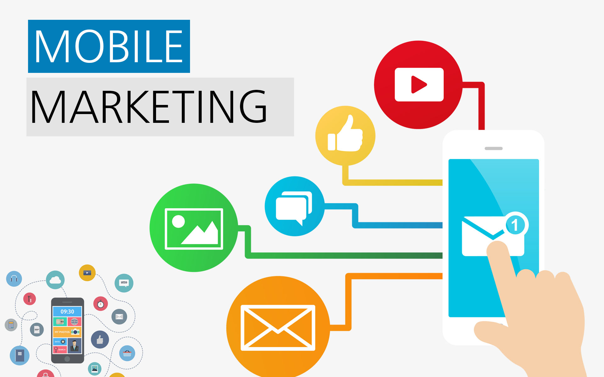 Mobile Marketing and Mobile APP website Development