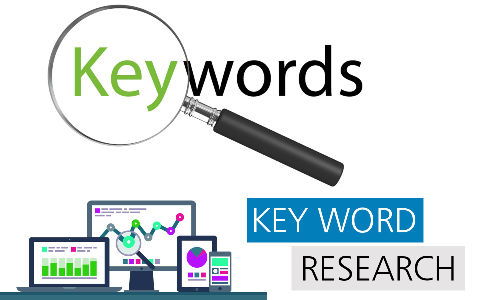 Key word research for search engine optimization